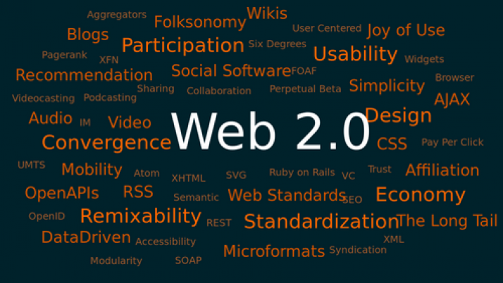 Get Web2.0 Sites Indexed with Ping Services